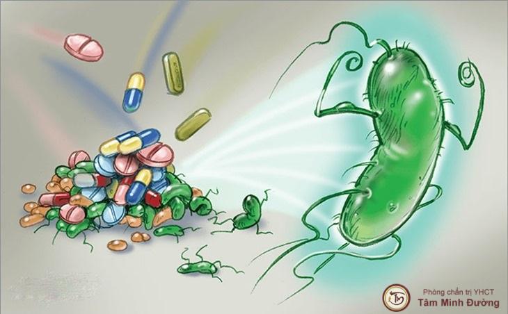 Cách điều trị nhiễm vi khuẩn HP
